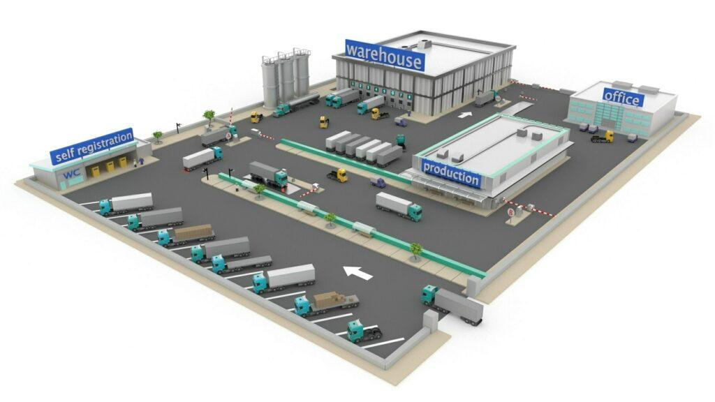 Peripass Logistics Flow 3D
